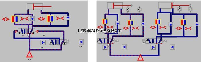 用行程开关控制的顺序动作回路