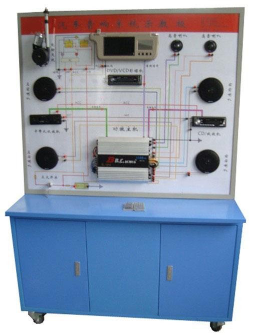 选用汽车音响(含收音机,dvd机,cd/vcd机,卡带式收录机)系统实物